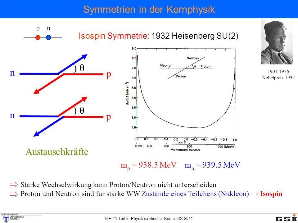 MP-41 Teil 2: Physik exotischer Kerne, SS-2011 Symmetrien in der Kernphysik Isospin Symmetrie: 1932 Heisenberg SU(2) n p ) n p ) m p = 938.3 MeV m n =
