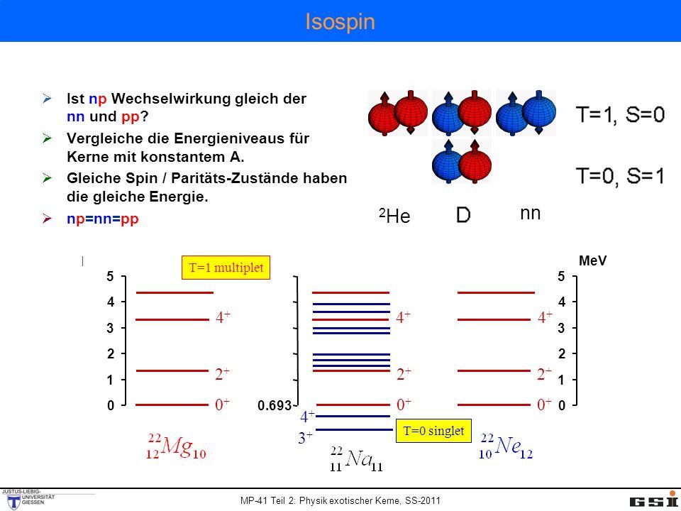MP-41 Teil 2: Physik exotischer Kerne, SS-2011 Isospin Ist np Wechselwirkung gleich der nn und pp? Vergleiche die Energieniveaus für Kerne mit konstan