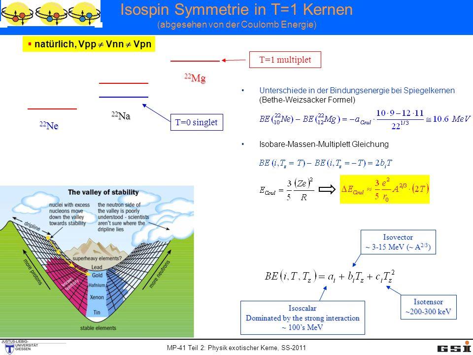 MP-41 Teil 2: Physik exotischer Kerne, SS-2011 Isospin Symmetrie in T=1 Kernen (abgesehen von der Coulomb Energie) 22 Na T=1 multiplet T=0 singlet 22
