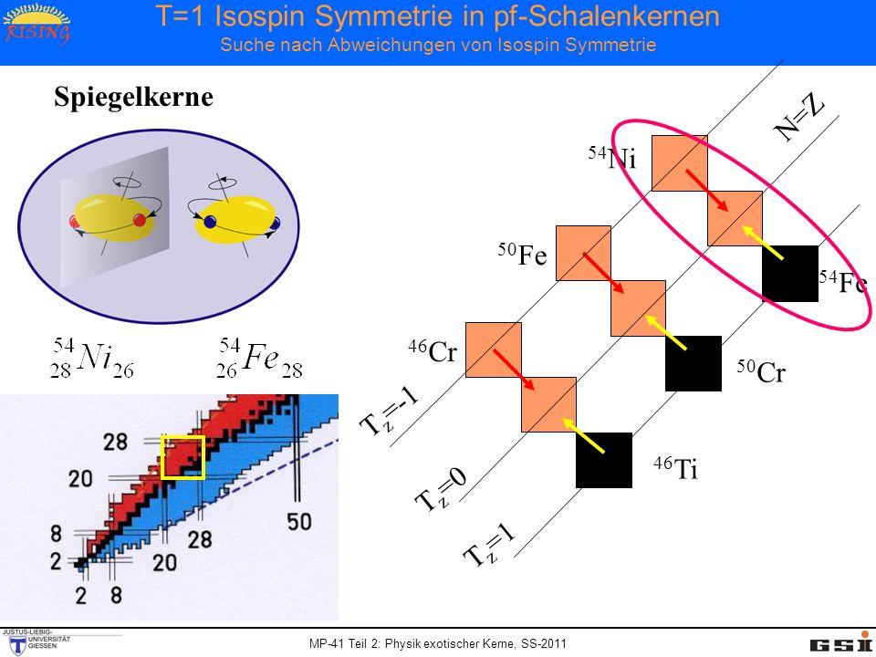 MP-41 Teil 2: Physik exotischer Kerne, SS-2011 T=1 Isospin Symmetrie in pf-Schalenkernen Suche nach Abweichungen von Isospin Symmetrie Spiegelkerne 46