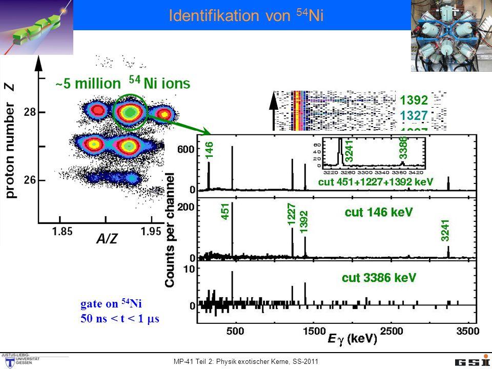 MP-41 Teil 2: Physik exotischer Kerne, SS-2011 Identifikation von 54 Ni coincidence spectra gate on 54 Ni 50 ns < t < 1 s