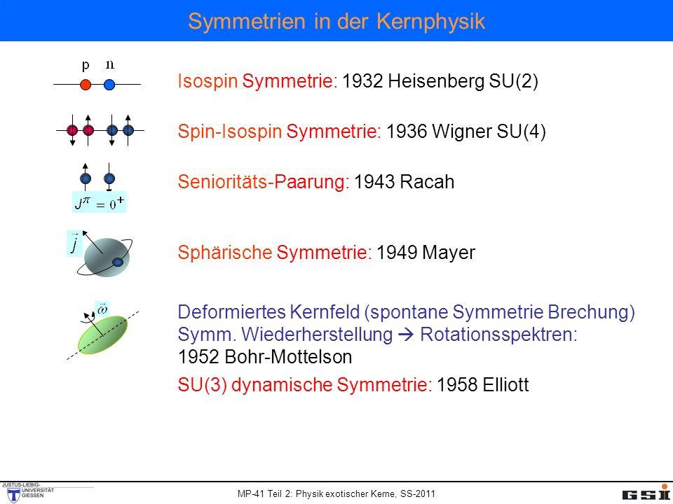 MP-41 Teil 2: Physik exotischer Kerne, SS-2011 Symmetrien in der Kernphysik Isospin Symmetrie: 1932 Heisenberg SU(2) Spin-Isospin Symmetrie: 1936 Wign