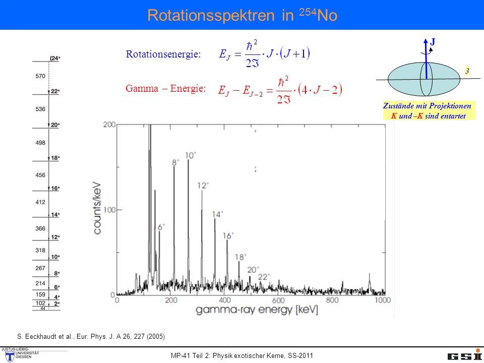 MP-41 Teil 2: Physik exotischer Kerne, SS-2011 Rotationsspektren in 254 No S. Eeckhaudt et al., Eur. Phys. J. A 26, 227 (2005) Rotationsenergie: Gamma