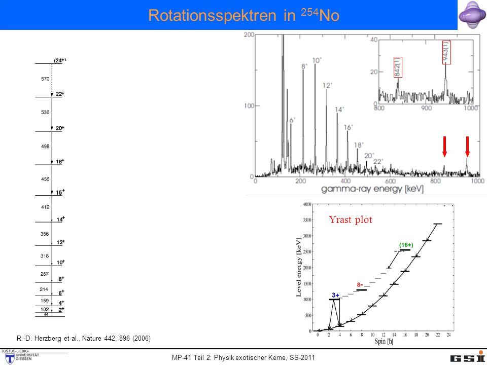 MP-41 Teil 2: Physik exotischer Kerne, SS-2011 Rotationsspektren in 254 No Yrast plot R.-D. Herzberg et al., Nature 442, 896 (2006)