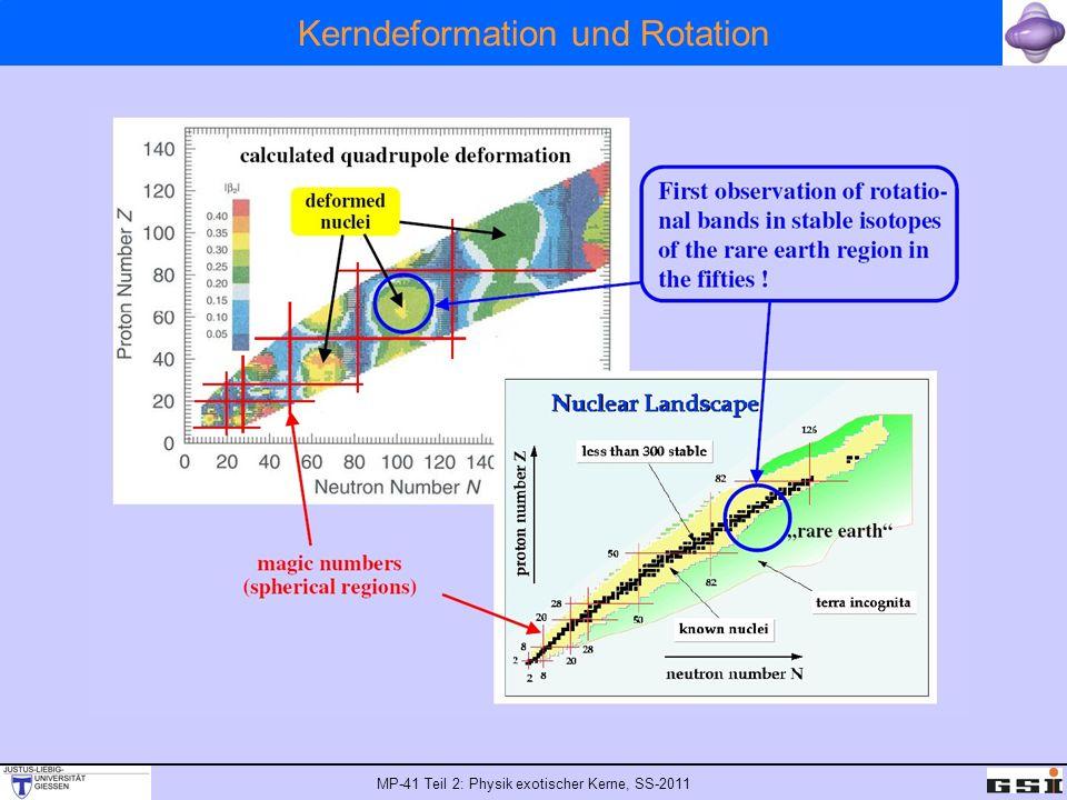 MP-41 Teil 2: Physik exotischer Kerne, SS-2011 Kerndeformation und Rotation