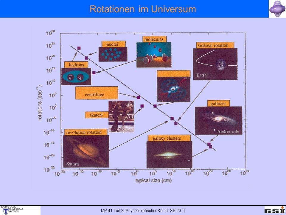 MP-41 Teil 2: Physik exotischer Kerne, SS-2011 Rotationen im Universum