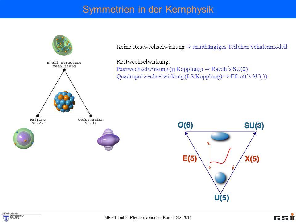 MP-41 Teil 2: Physik exotischer Kerne, SS-2011 Symmetrien in der Kernphysik Keine Restwechselwirkung unabhängiges Teilchen Schalenmodell Restwechselwi