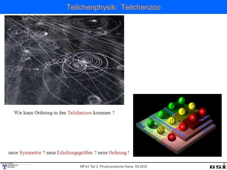 MP-41 Teil 2: Physik exotischer Kerne, SS-2012 Teilchenphysik: Teilchenzoo Wie kann Ordnung in den Teilchenzoo kommen ? neue Symmetrie ? neue Erhaltun