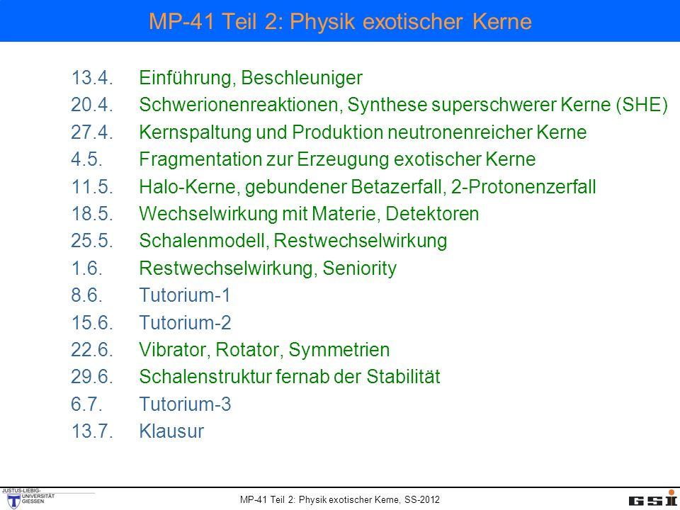 MP-41 Teil 2: Physik exotischer Kerne, SS-2012 Kernreaktor (Funktionsprinzip) Reaktorkern enthält Brennstoff angereichertes Uran mit ca.