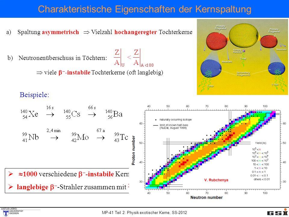 MP-41 Teil 2: Physik exotischer Kerne, SS-2012 Charakteristische Eigenschaften der Kernspaltung a)Spaltung asymmetrisch Vielzahl hochangeregter Tochte