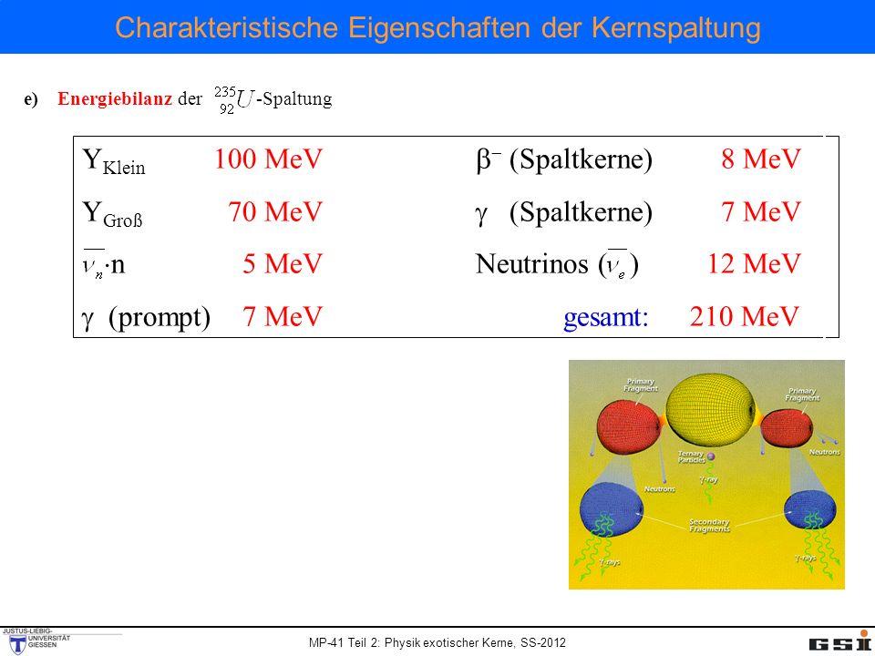 MP-41 Teil 2: Physik exotischer Kerne, SS-2012 Charakteristische Eigenschaften der Kernspaltung e)Energiebilanz der -Spaltung Y Klein 100 MeV (Spaltke