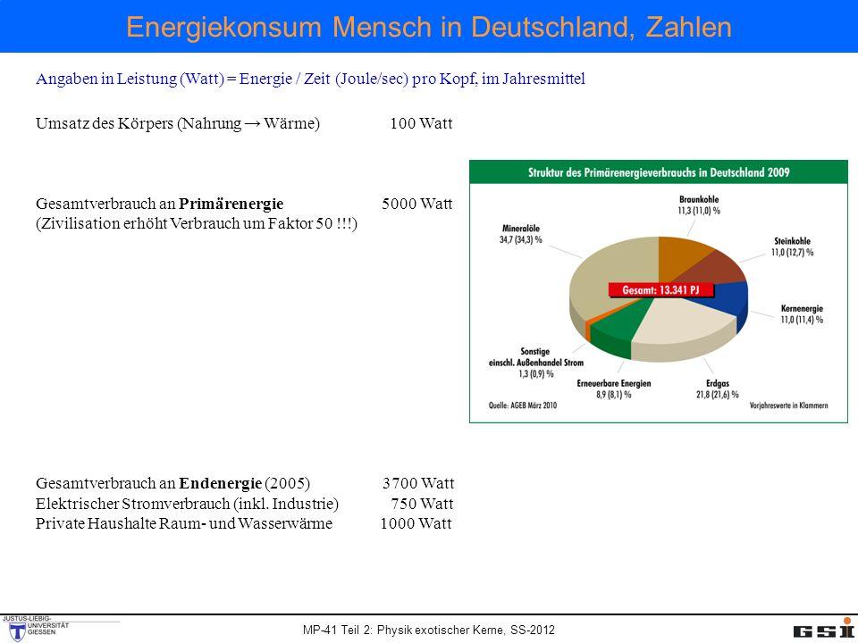 MP-41 Teil 2: Physik exotischer Kerne, SS-2012 Energiekonsum Mensch in Deutschland, Zahlen Umsatz des Körpers (Nahrung Wärme) 100 Watt Gesamtverbrauch