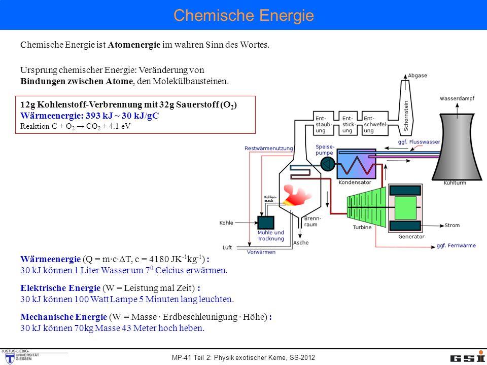 MP-41 Teil 2: Physik exotischer Kerne, SS-2012 Chemische Energie Ursprung chemischer Energie: Veränderung von Bindungen zwischen Atome, den Molekülbau