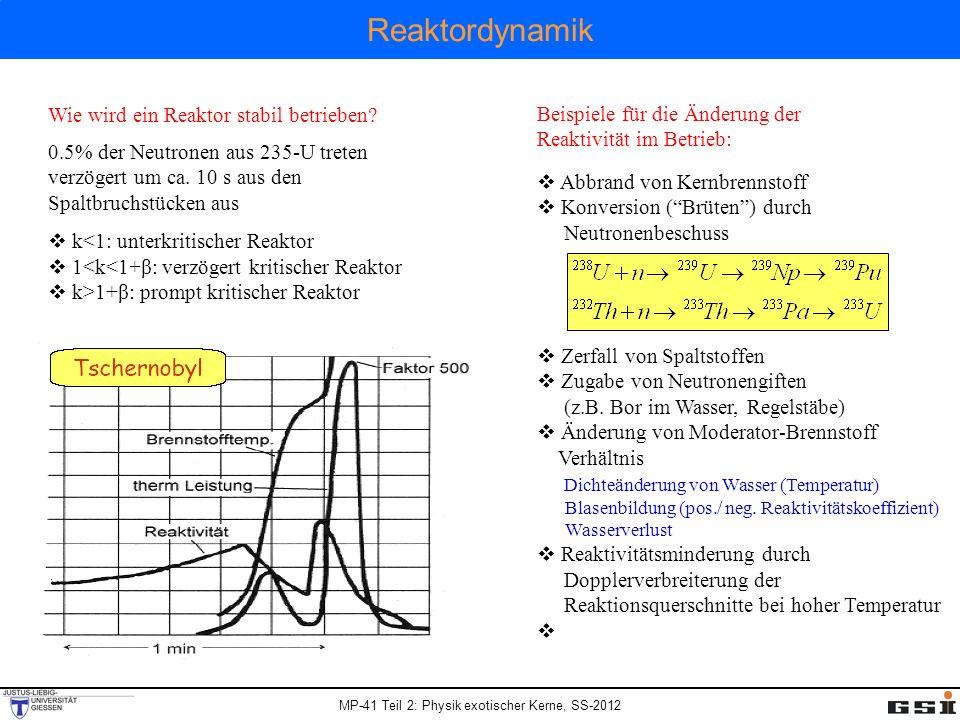MP-41 Teil 2: Physik exotischer Kerne, SS-2012 Reaktordynamik Wie wird ein Reaktor stabil betrieben? Abbrand von Kernbrennstoff Konversion (Brüten) du