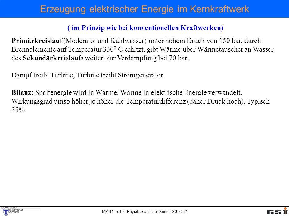 MP-41 Teil 2: Physik exotischer Kerne, SS-2012 Erzeugung elektrischer Energie im Kernkraftwerk ( im Prinzip wie bei konventionellen Kraftwerken) Primä