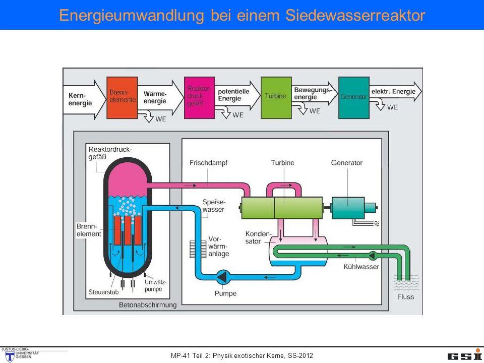MP-41 Teil 2: Physik exotischer Kerne, SS-2012 Energieumwandlung bei einem Siedewasserreaktor