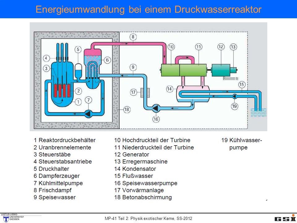 MP-41 Teil 2: Physik exotischer Kerne, SS-2012 Energieumwandlung bei einem Druckwasserreaktor