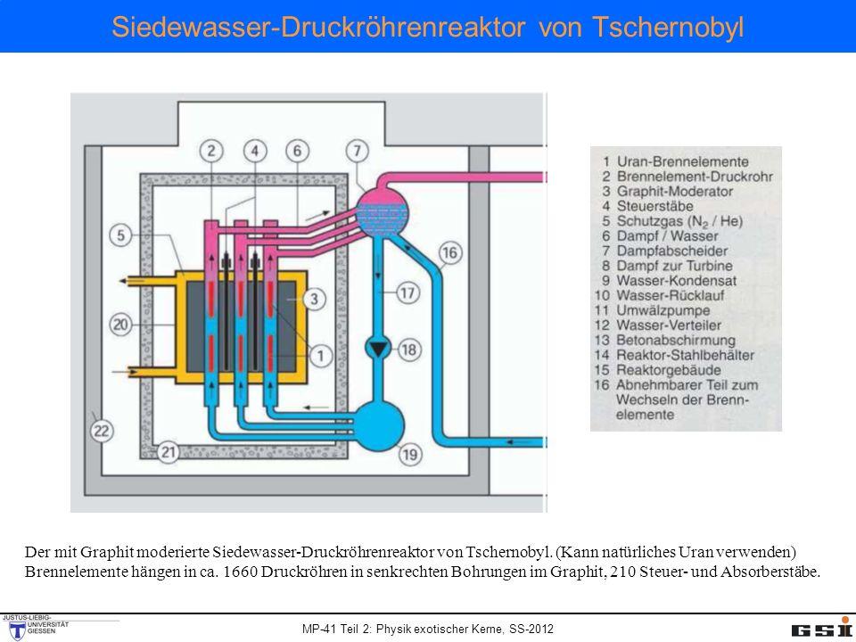 MP-41 Teil 2: Physik exotischer Kerne, SS-2012 Siedewasser-Druckröhrenreaktor von Tschernobyl Der mit Graphit moderierte Siedewasser-Druckröhrenreakto