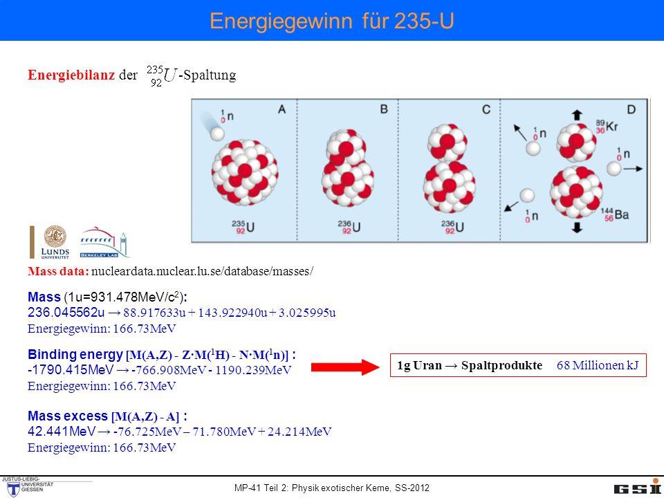 MP-41 Teil 2: Physik exotischer Kerne, SS-2012 Charakteristische Eigenschaften der Kernspaltung Beispiele: Neutronen-Energiespektrum Abdampfen von bewegter Quelle Maxwell-Boltzmann Verteilung k = 8.617·10 -5 eV/ 0 K k·T 0 = 0.0253 eV for T 0 =293.61 0 K Wichtig: Etwa 99% der Neutronen werden sofort frei Etwa 1% wird verzögert in der Zeitspanne 0.05s < t < 60s abgegeben Regelung von Kernkraftwerken c)Bruchstücke hochangeregt & Neutronenüberschuss prompte ( t < 10 16 s ) Neutronen-Emission