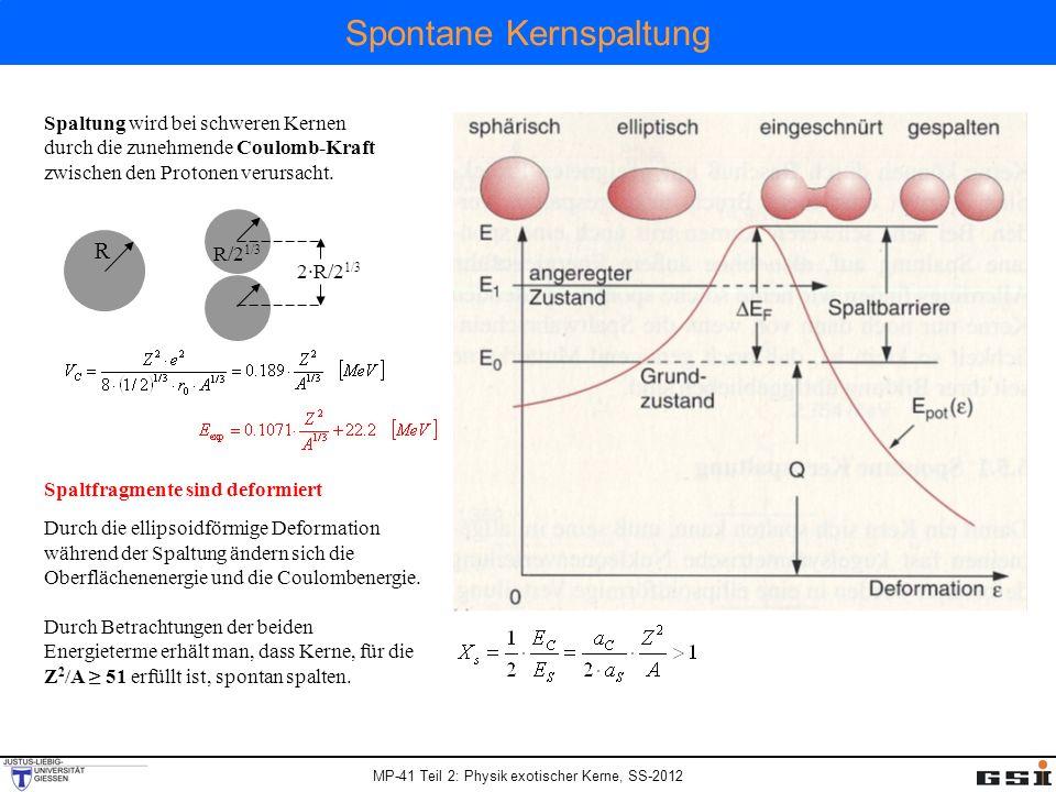 MP-41 Teil 2: Physik exotischer Kerne, SS-2012 Spontane Kernspaltung Spaltbarriere: liquid drop model: Z 2 /AE S 0 [MeV] E C 0 [MeV] XSXS ΔE F [MeV] 235 U36.02626.0967.40.7736.1 238 U35.56625.9963.30.7706.4 das Verhältnis spielt eine entscheidende Rolle Cohen, Plasil, Swiatecki, Ann.