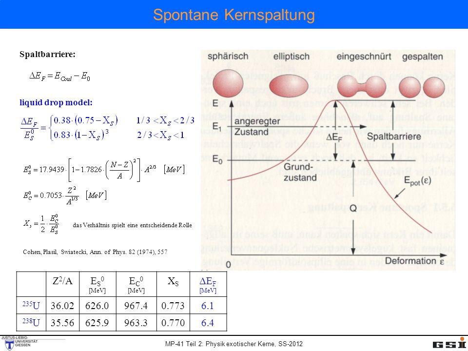 MP-41 Teil 2: Physik exotischer Kerne, SS-2012 Charakteristische Eigenschaften der Kernspaltung e)Energiebilanz der -Spaltung Y Klein 100 MeV (Spaltkerne) 8 MeV Y Groß 70 MeV (Spaltkerne) 7 MeV n 5 MeVNeutrinos ( )12 MeV (prompt) 7 MeV gesamt: 210 MeV