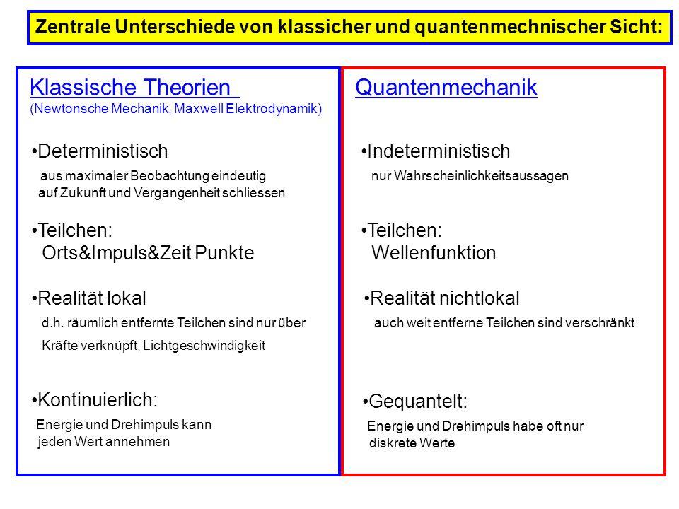 Zentrale Unterschiede von klassicher und quantenmechnischer Sicht: Klassische Theorien (Newtonsche Mechanik, Maxwell Elektrodynamik) Quantenmechanik D