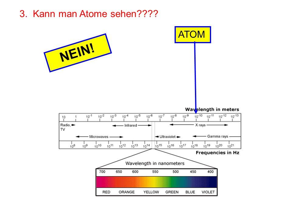 ATOM 3. Kann man Atome sehen???? NEIN!