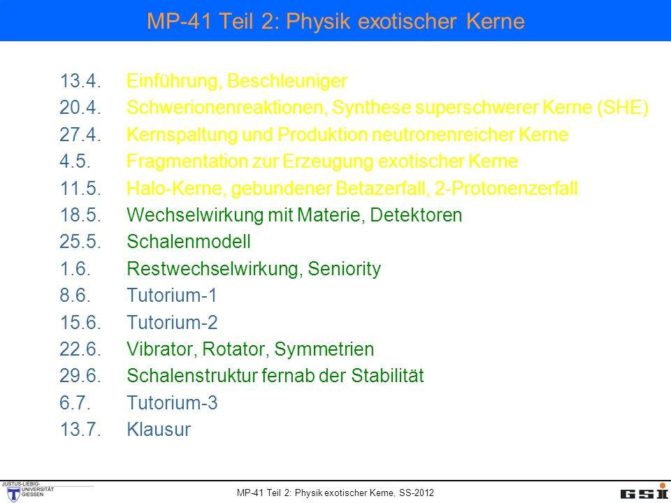 MP-41 Teil 2: Physik exotischer Kerne, SS-2012 Wechselwirkung von Strahlung und Materie geladene Teilchenneutrale Teilchen Ionisation (dominanter Prozess) Absorption (Photoeffekt) Streuung (Comptoneffekt) Kaskade (Paarerzeugung) definierte Reichweite (α, β) exponentielle Abschwächung (γ) keine definierte Reichweite