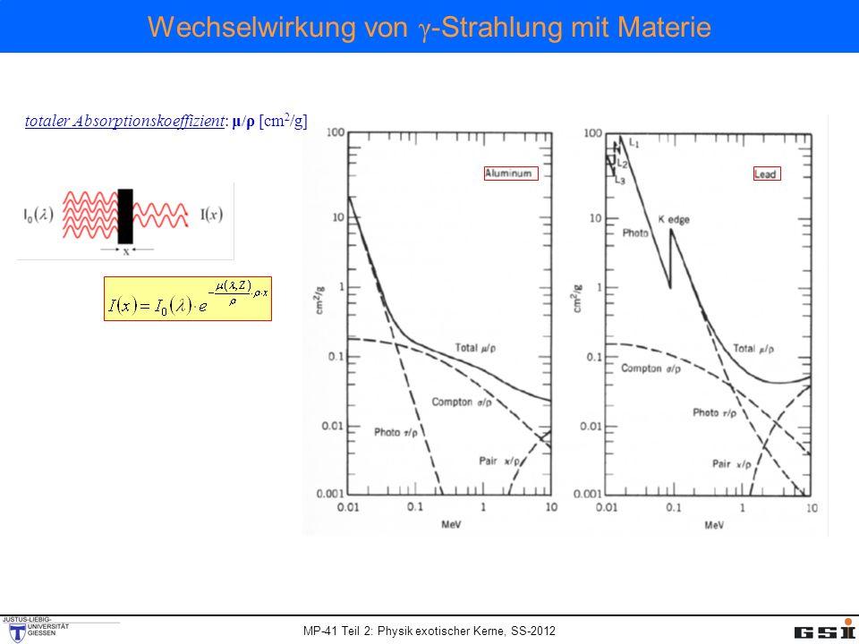 MP-41 Teil 2: Physik exotischer Kerne, SS-2012 Wechselwirkung von γ -Strahlung mit Materie totaler Absorptionskoeffizient: μ/ρ [cm 2 /g]