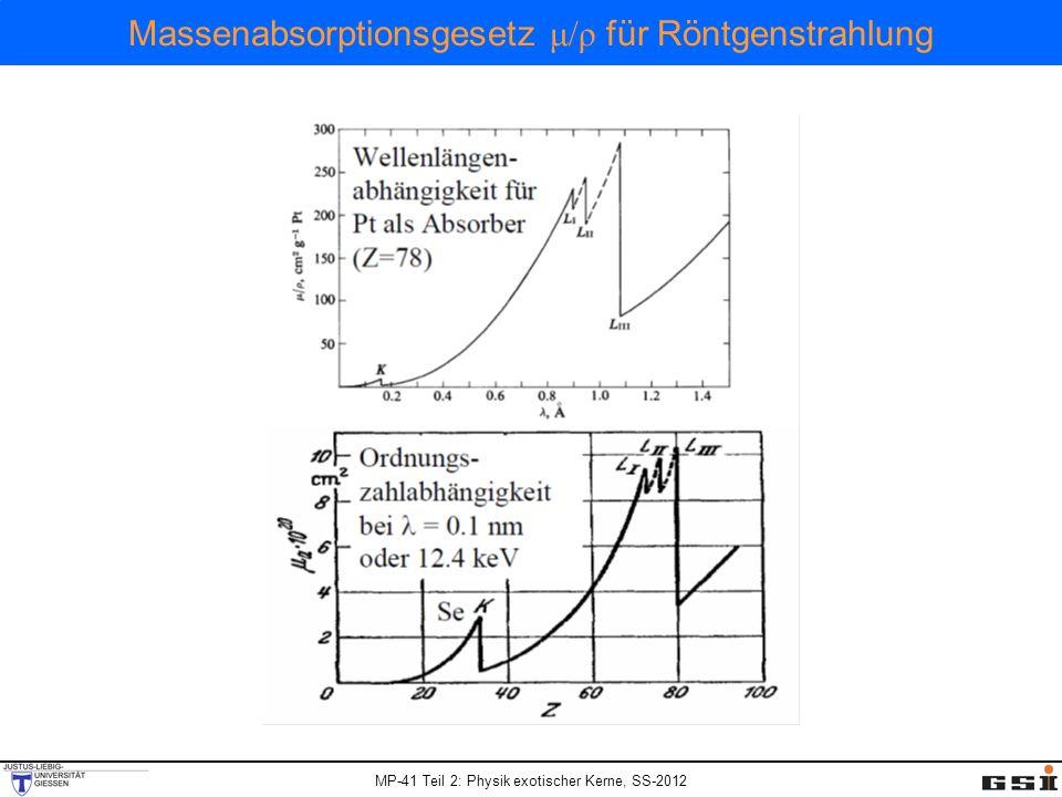 MP-41 Teil 2: Physik exotischer Kerne, SS-2012 Massenabsorptionsgesetz μ/ρ für Röntgenstrahlung