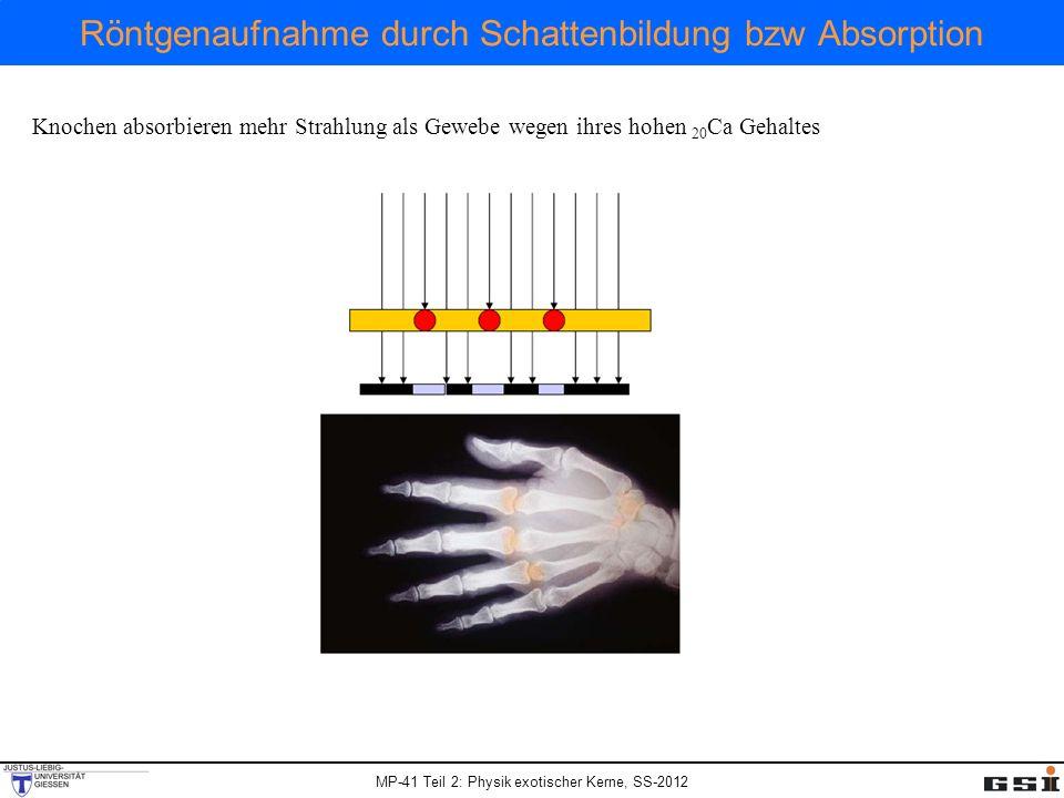 MP-41 Teil 2: Physik exotischer Kerne, SS-2012 Röntgenaufnahme durch Schattenbildung bzw Absorption Knochen absorbieren mehr Strahlung als Gewebe wege
