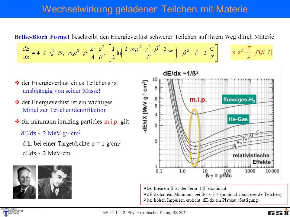 MP-41 Teil 2: Physik exotischer Kerne, SS-2012 Wechselwirkung geladener Teilchen mit Materie Bethe-Bloch Formel beschreibt den Energieverlust schwerer