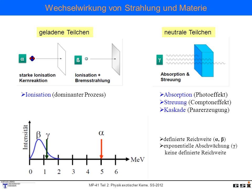 MP-41 Teil 2: Physik exotischer Kerne, SS-2012 Absorption von γ -Strahlung Intensität von Röntgen- und γ-Strahlung wird beim Durchgang durch Materie abgeschwächt: Abschwächungskoeffizient μ [cm -1 ] und Massenabsorptionskoeffizient μ/ρ [cm 2 /g].