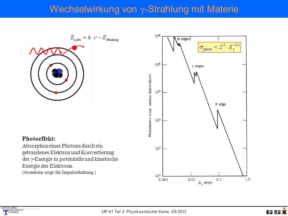 MP-41 Teil 2: Physik exotischer Kerne, SS-2012 Wechselwirkung von γ -Strahlung mit Materie Compton Effekt: Streuung eines γs an einem ungebundenen Elektron, wobei das γ-Quant nicht vernichtet, sondern lediglich seine Energie geringer bzw.