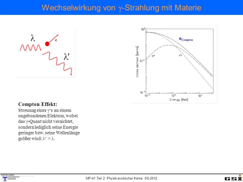 MP-41 Teil 2: Physik exotischer Kerne, SS-2012 Wechselwirkung von γ -Strahlung mit Materie Compton Effekt: Streuung eines γs an einem ungebundenen Elektron.