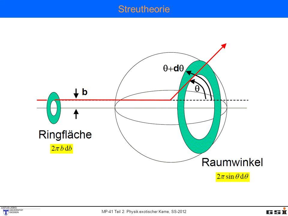MP-41 Teil 2: Physik exotischer Kerne, SS-2012 Streutheorie