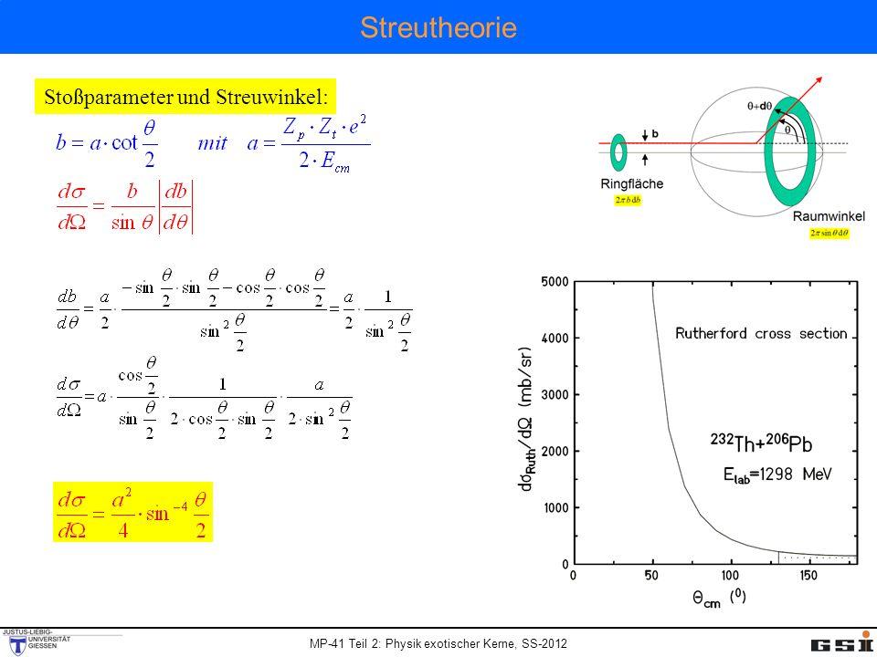 MP-41 Teil 2: Physik exotischer Kerne, SS-2012 Streutheorie Stoßparameter und Streuwinkel: