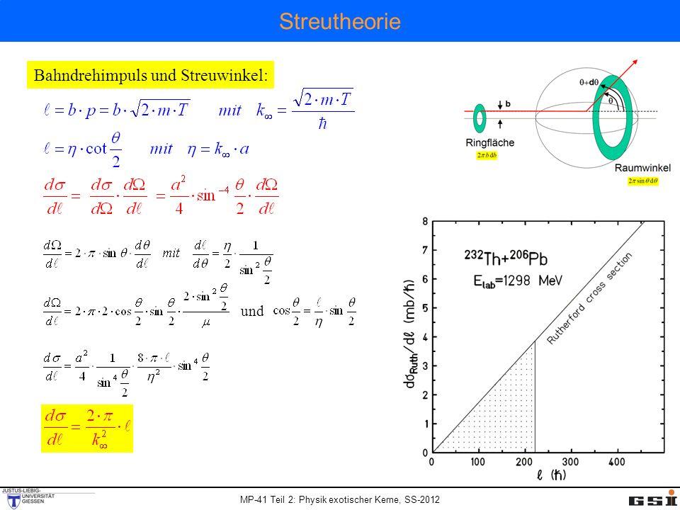 MP-41 Teil 2: Physik exotischer Kerne, SS-2012 Streutheorie Bahndrehimpuls und Streuwinkel: und