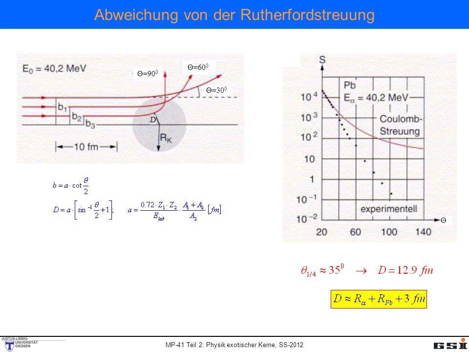 MP-41 Teil 2: Physik exotischer Kerne, SS-2012 Abweichung von der Rutherfordstreuung D Θ=90 0 Θ=60 0 Θ=30 0 Θ