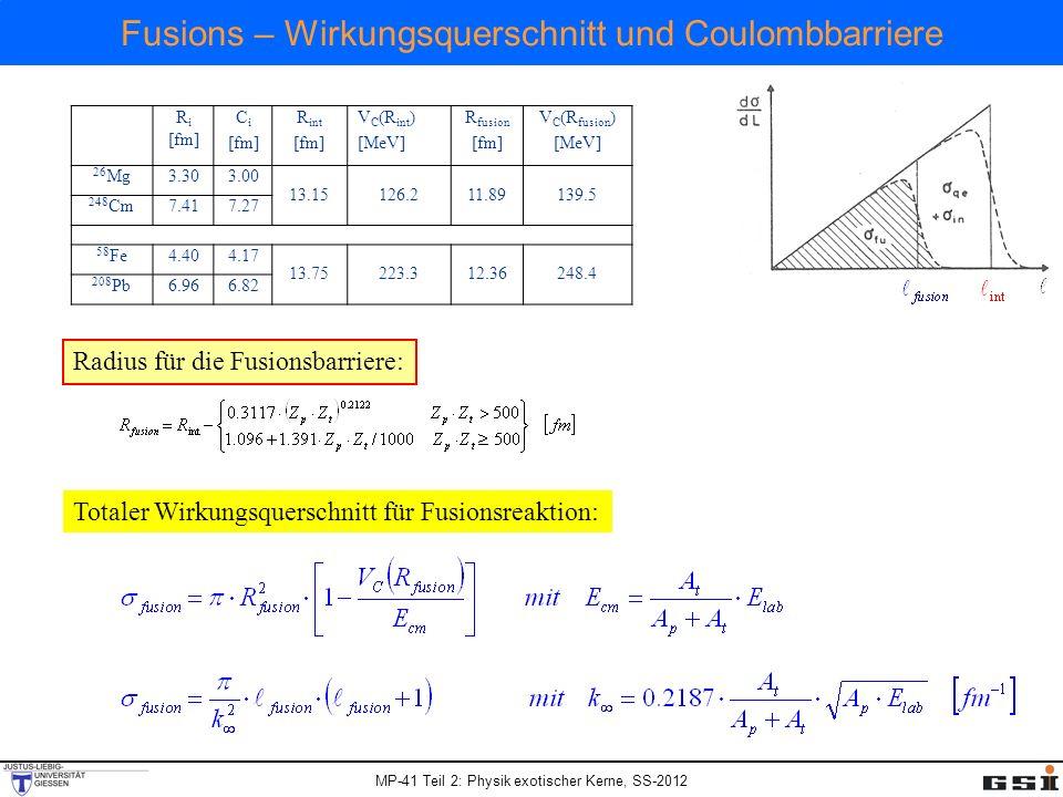 MP-41 Teil 2: Physik exotischer Kerne, SS-2012 Fusions – Wirkungsquerschnitt und Coulombbarriere Totaler Wirkungsquerschnitt für Fusionsreaktion: R i [fm] C i [fm] R int [fm] V C (R int ) [MeV] R fusion [fm] V C (R fusion ) [MeV] 26 Mg3.303.00 13.15126.211.89139.5 248 Cm7.417.27 58 Fe4.404.17 13.75223.312.36248.4 208 Pb6.966.82 Radius für die Fusionsbarriere: