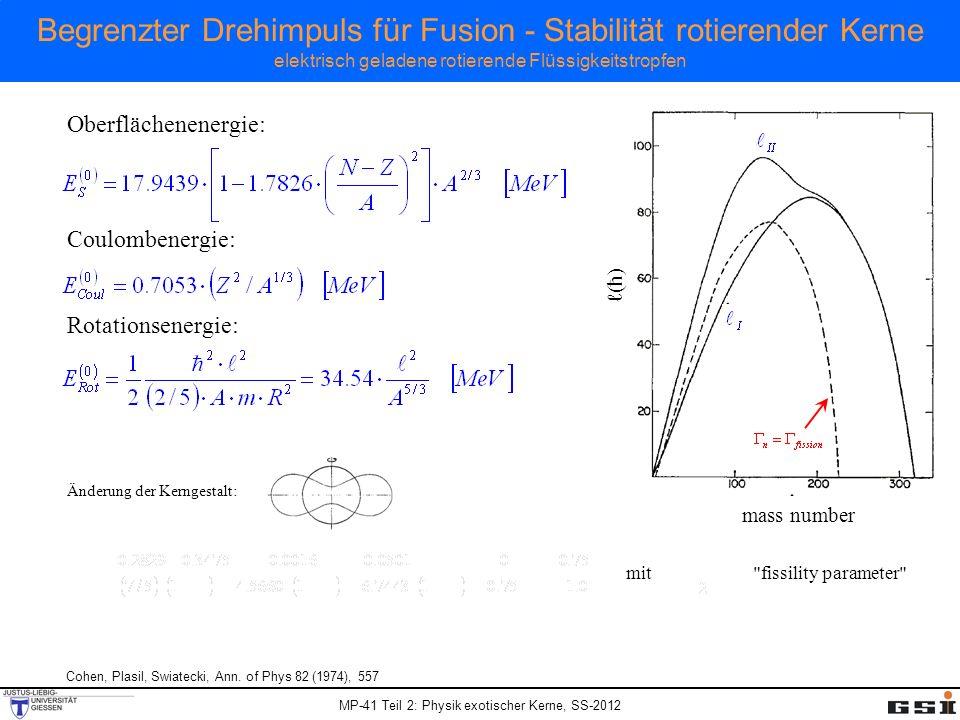 MP-41 Teil 2: Physik exotischer Kerne, SS-2012 Begrenzter Drehimpuls für Fusion - Stabilität rotierender Kerne elektrisch geladene rotierende Flüssigkeitstropfen Oberflächenenergie: Coulombenergie: Rotationsenergie: (ħ) mass number mit fissility parameter Änderung der Kerngestalt: Cohen, Plasil, Swiatecki, Ann.