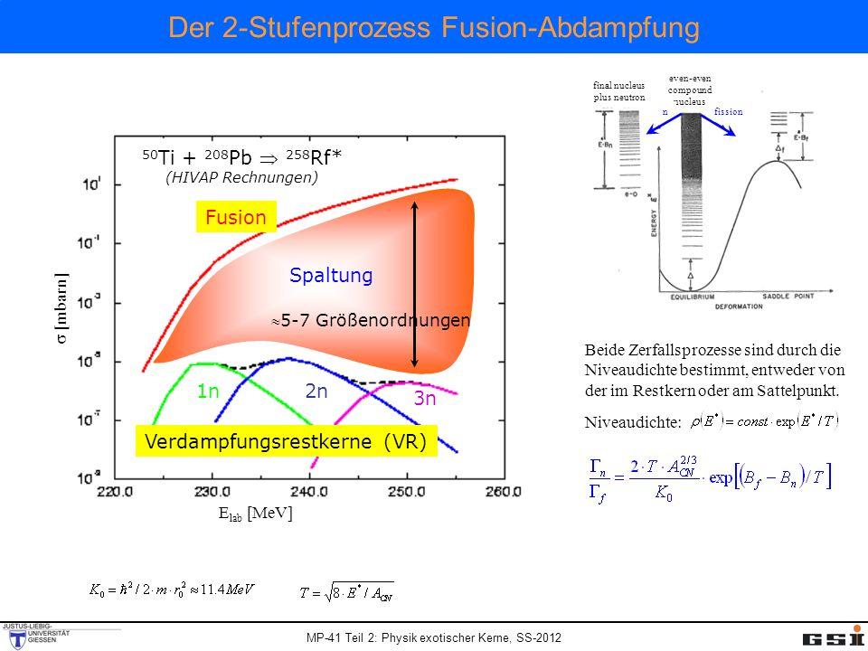 MP-41 Teil 2: Physik exotischer Kerne, SS-2012 Der 2-Stufenprozess Fusion-Abdampfung E lab [MeV] [mbarn] 50 Ti + 208 Pb 258 Rf* (HIVAP Rechnungen) Fusion Spaltung 3n 1n2n Verdampfungsrestkerne (VR) 5-7 Größenordnungen Beide Zerfallsprozesse sind durch die Niveaudichte bestimmt, entweder von der im Restkern oder am Sattelpunkt.