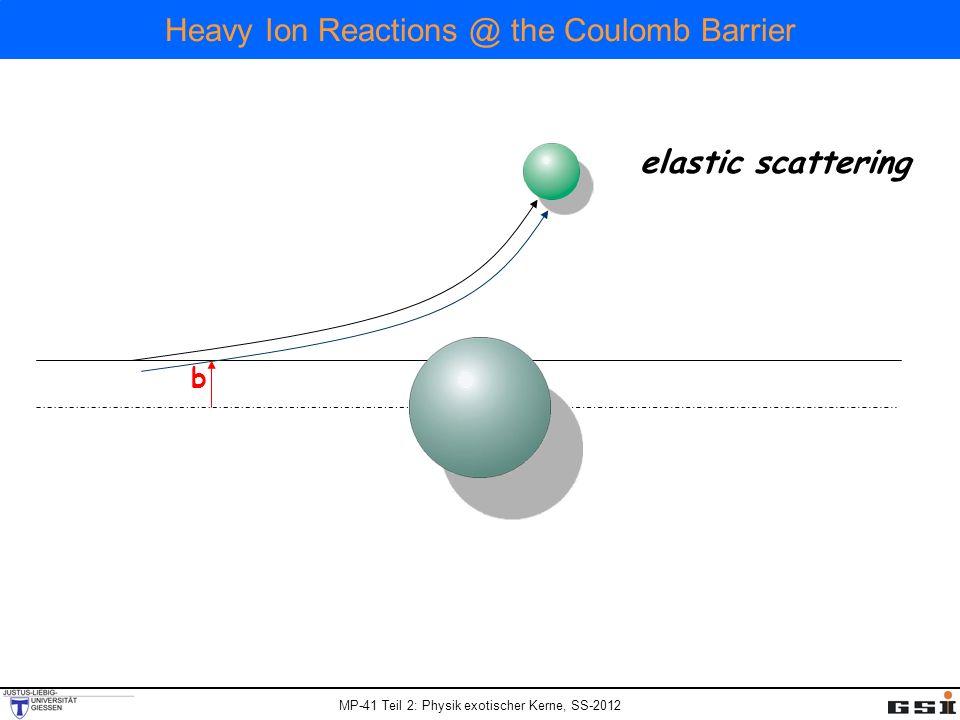 MP-41 Teil 2: Physik exotischer Kerne, SS-2012 Streutheorie Abstand dichtester Annäherung und Streuwinkel:
