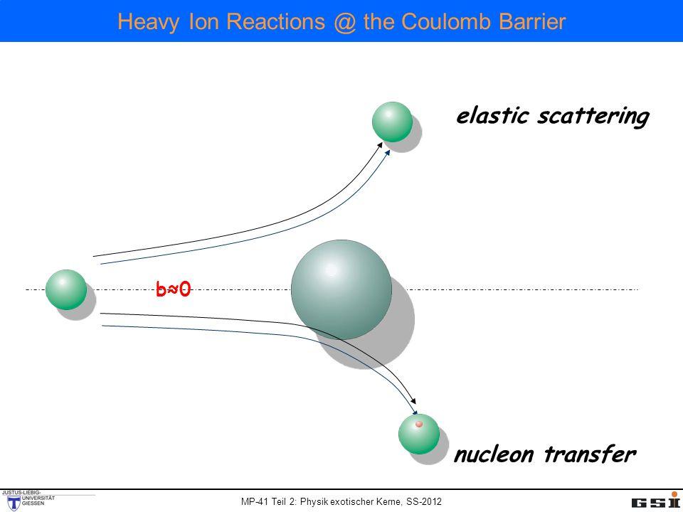 MP-41 Teil 2: Physik exotischer Kerne, SS-2012 Kernreaktionen – Abweichung von der Rutherfordstreuung Streuwinkel Bahndrehimpuls Abstand dichtester Annäherung Daten eines Coulombanregungsexperiments: Die Anregungswahrscheinlichkeit P 8 (exp) des Rotationszustandes I π =8 + enthält nicht nur die direkte Anregungswahrscheinlichkeit sondern auch die Population durch höher liegende Zustände und entspricht so der elastischen Streuung.