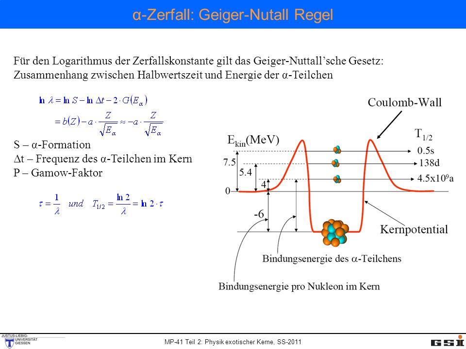 MP-41 Teil 2: Physik exotischer Kerne, SS-2011 Für den Logarithmus der Zerfallskonstante gilt das Geiger-Nuttallsche Gesetz: Zusammenhang zwischen Hal