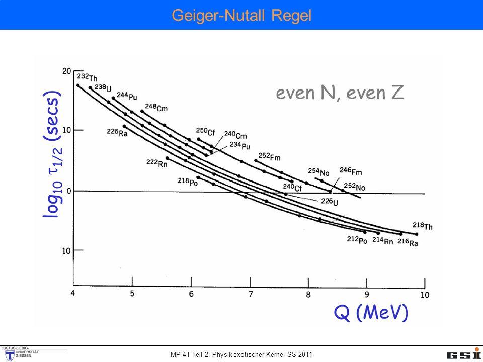 MP-41 Teil 2: Physik exotischer Kerne, SS-2011 Geiger-Nutall Regel