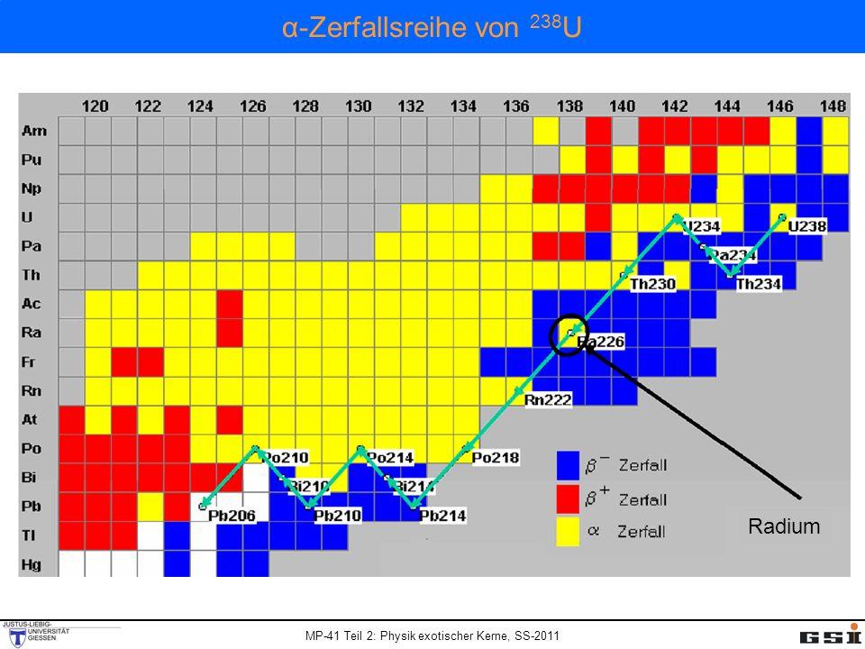 MP-41 Teil 2: Physik exotischer Kerne, SS-2011 Radium α-Zerfallsreihe von 238 U