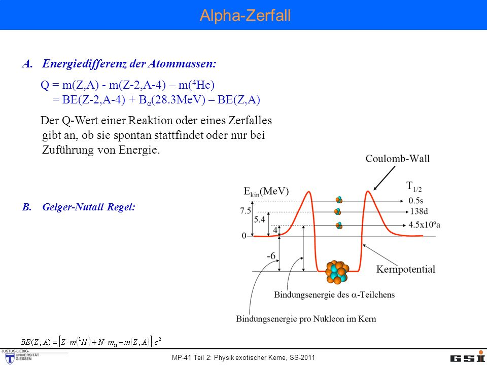 MP-41 Teil 2: Physik exotischer Kerne, SS-2011 A.Energiedifferenz der Atommassen: Q = m(Z,A) - m(Z-2,A-4) – m( 4 He) = BE(Z-2,A-4) + B α (28.3MeV) – B