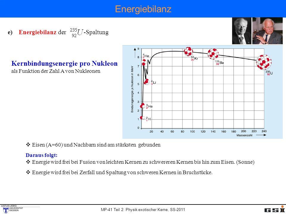MP-41 Teil 2: Physik exotischer Kerne, SS-2011 Energiebilanz Kernbindungsenergie pro Nukleon als Funktion der Zahl A von Nukleonen Eisen (A=60) und Na
