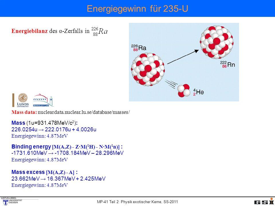 MP-41 Teil 2: Physik exotischer Kerne, SS-2011 Energiegewinn für 235-U Mass data: nucleardata.nuclear.lu.se/database/masses/ Mass (1u=931.478MeV/c 2 )
